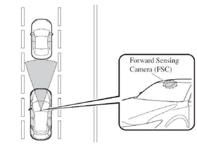 Understanding Mazda SCBS