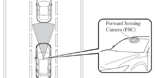 The SCBS operates when signaled by the forward sensing camera.