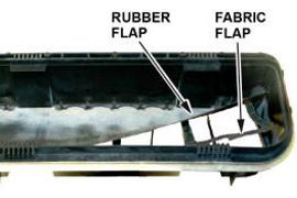 Honda Flap