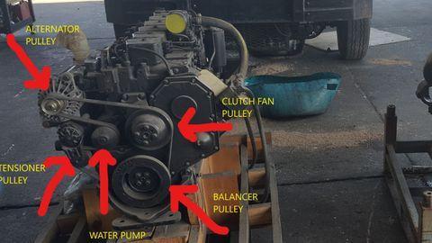 Figure 3: Belt drive system 5.9L Cummins engine. (Courtesy of Southeast Mobile Tech)