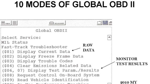 Figure 1: Here's a look at the global OBD II menu from a scanner. Starting with model year 2010,...