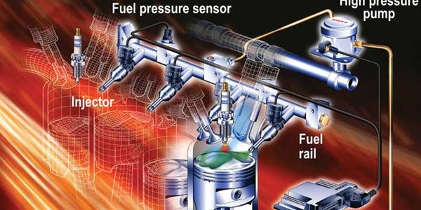 Complete GDI systems include high-pressure valve/injectors, high  pressure pump, fuel pressure...