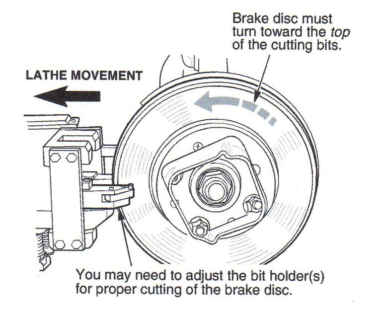 Accurate Acura Brake Disc Service