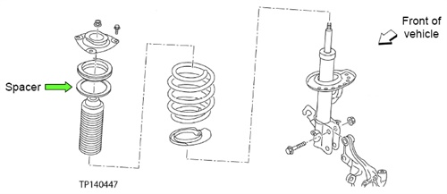 Note that the spacer is installed between the top of the coil spring and the strut mount bearing.