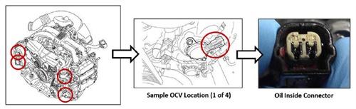 Example of OCV locations.