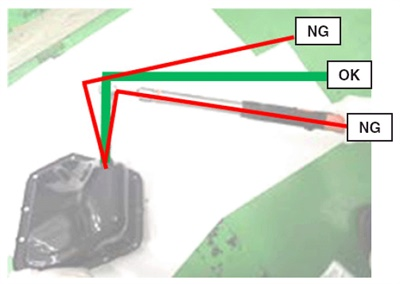 Simple illustration of tool angle. The green line indicates the correct perpendicular tool position.