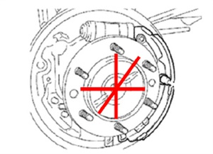 Take flange diameter measurements in three locations to verify the diameter.
