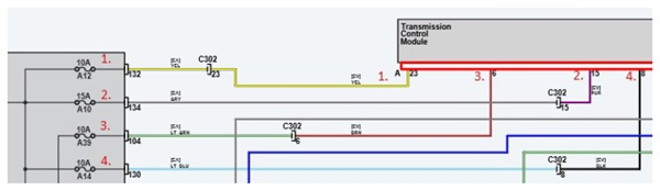 As seen in this example, there are at least four power supply circuits connected to the transmission control module.