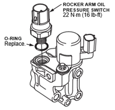 Install the new rocker arm oil pressure switch and O-ring. Torque the switch to 16 ft.-lbs. Do not over-tighten.