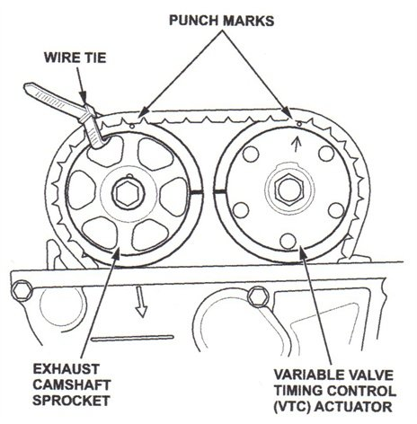 Mark the chain at the punch dot marks on the exhaust camshaft sprocket  and the VTC actuator, and secure the chain to the exhaust sprocket with a  wire tie.
