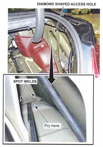 Access is provided through the diamond-shaped hole. Insert a pry  (screwdriver or pick) between the inner wheelwell stiffener and the  wheelwell arch to create a slight gap. Do not pop the two spot welds.