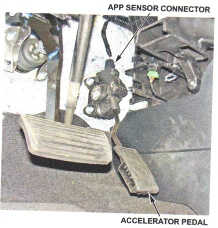 The APP is located on the throttle pedal assembly.