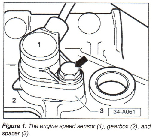 Remove the engine speed sensor mounting bolt, remove the spacer from  between the sensor and the gearbox, and reinstall the sensor, tightening  the bolt to 10 Nm (7.4 ft-lb)