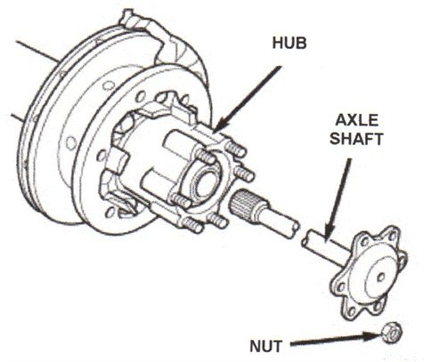 Remove the six axle shaft flange nuts and pull the axle shaft out.