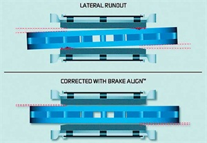 This overhead view provides an example of lateral alignment correction, utilizing an alignment shim. (Illustration courtesy NUCAP.)