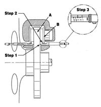 This illustration (courtesy OTC) shows how the pad thickness gauge works. 1) Rest the tip of the tool housing on the rotor surface between the caliper housing and the edge of the brake pad backing plate. 2) Push the barrel of the tool inward and rotate to rest the probe tip on the narrow ledge of the backing plate surface next to the pad lining. 3) Rotate the knurled ring on the measuring barrel in the same direction as the probe until the outer end of the main housing aligns with the closest increment featured on the barrel.