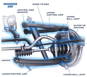 Typically, lower ball joints experience load-carrying forces and are generally prone to wear sooner than upper ball joints, which are generally referred to as follower joints.