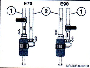 Note that the filler (1) and vent (2) lines at the filler adapter are switched, depending on the vehicle model. E70 is shown at the left and E90 is shown at the right.