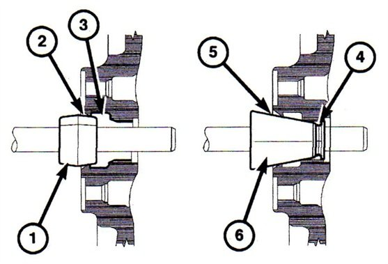 A special adapter kit is required to mount chrome clad wheels to your balancer. 1. Direct-Fit dual taper cone; 2. Seated in wheel hub (properly piloted); 3. No obstruction to cone; 4. Obstruction keeping cone from piloting; 5. Not seated properly in wheel hub; 6. Traditional high taper cone.