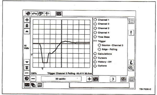 Figure 7: Example of a good waveform.