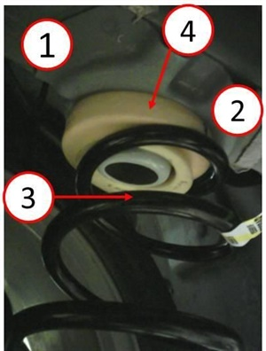 1) Front of vehicle. 2) Rear of vehicle. 3) Coil spring, 4) Jounce bumper. If the spring appears improperly seated as shown here, replace the coil spring.