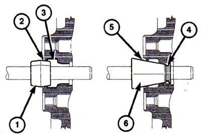 1. Direct-Fit dual taper cone for chrome clad wheels; 2. Seated in wheel hub properly; 3. No obstruction to cone; 4. Obstruction keeping cone from piloting; 5. Not seated properly in wheel hub; 6. Traditional high taper cone.