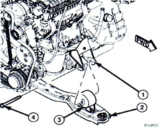 1. Engine bracket; 2. Crossmember; 3. Engine mount; 4. Through-bolt.