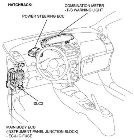 Typical location of the EPS ECU The example shown is a 2007 Toyota Yaris.