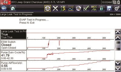 This scan tool capture shows OEM data, beginning with a cold-start. The fuel system went into closed loop at frame 100, and canister purge began right away. The powertrain control module (PCM) ran the large-leak test to look for a loose gas cap, but that may also indicate pending codes for a small-leak test failure that occurred while the vehicle was parked. Notice the purge duty cycle and airflow both climb as the test continues, and the ESIM switch opened momentarily as the tank vent was pulled open.