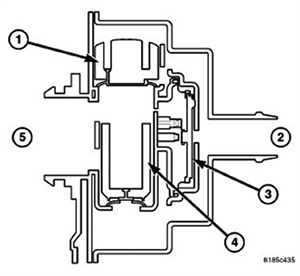 ESIM: 1. Pressure vent valve. 2. Vent tube (connects to air filter). 3. Diaphragm and switch. 4. Vacuum vent valve. 5. To charcoal canister.