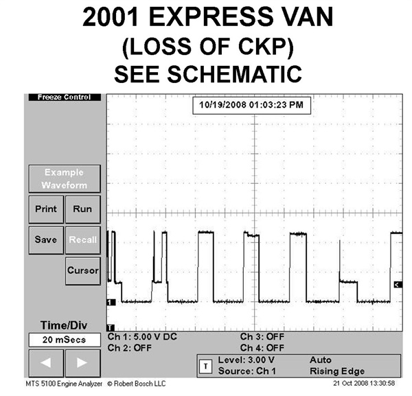 Figure 12: On the same Express Van, we see the DREF signal breaking up. This may be due to worn crank main bearings causing the air gap at the crank position sensor to change.