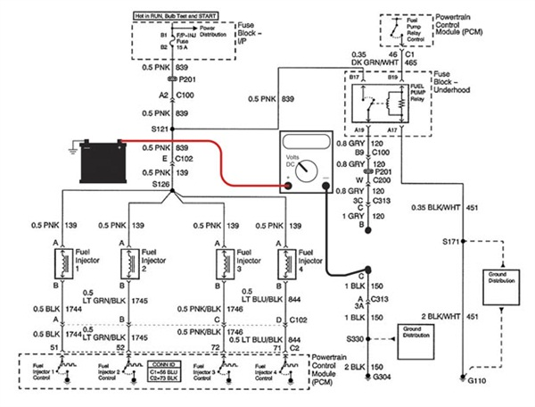 Figure 2: This illustration depicts the digital multi-meter (DMM) connected to measure the open circuit voltage of the fuel delivery ground circuit.