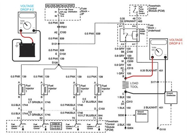 Figure 4: With load tool and DMM connected to measure the voltage drop on the fuel delivery circuit.