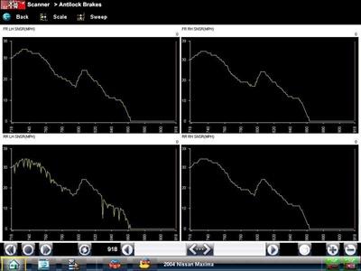 Figure 5: This screen shot shows a sensor dropout.