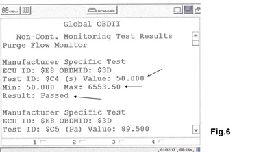 Figure 6: Purge monitor test results on a vehicle with code P0440.