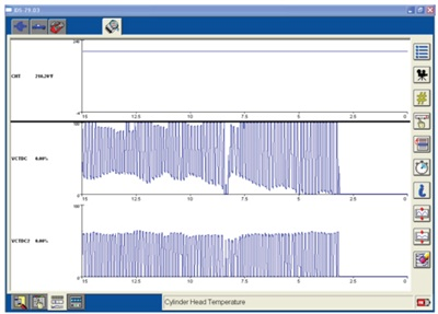 Examine for PID value oscillation after engine RPM returns to idle.