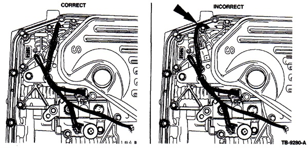 Inspect for a pinched wiring harness between the pan and the main control. The illustration at the left shows the correct routing. At right is an example of a pinched harness.