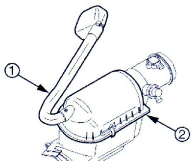 Remove the auxiliary snow tube (1) and the airbox filter cover (2).
