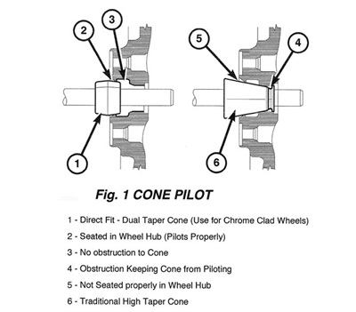 Figure 4: On some wheels a Direct Fit cone or collet is better than a high-taper cone.