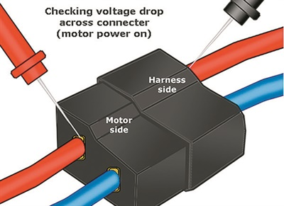 When checking voltage drop across a connector, anything greater than zero volts indicates resistance in the connection. Total voltage drop in the whole circuit from battery to fuel pump should be less than 0.5 volts. Artwork courtesy of AGCO Automotive Repair Service