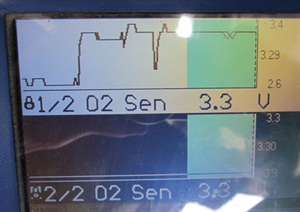 FIGURE 1: This 2008 Jeep Grand Cherokee 5.7L has oxygen sensors that read between 2.6 and 3.4V when we use enhanced OBD II on an OTC Genisys.