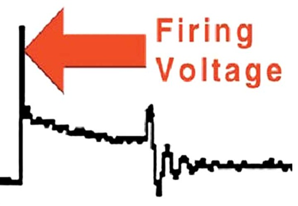 Figure 12: The firing voltage section of the waveform.