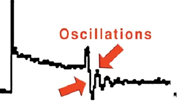 Figure 15: Oscillations are easily detected in most ignition waveforms.