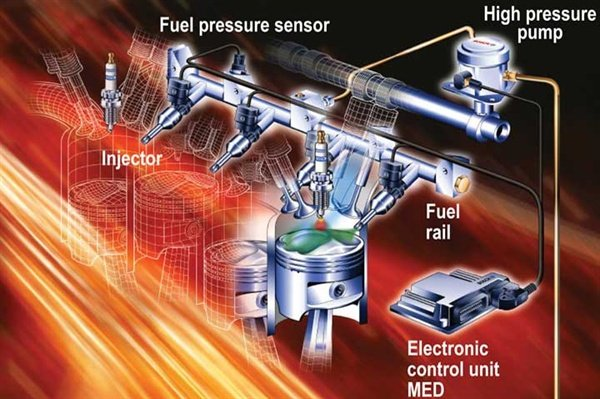 Complete GDI systems include high-pressure valve/injectors, high  pressure pump, fuel pressure sensor, fuel rail and electronic control  unit. Illustration courtesy Bosch