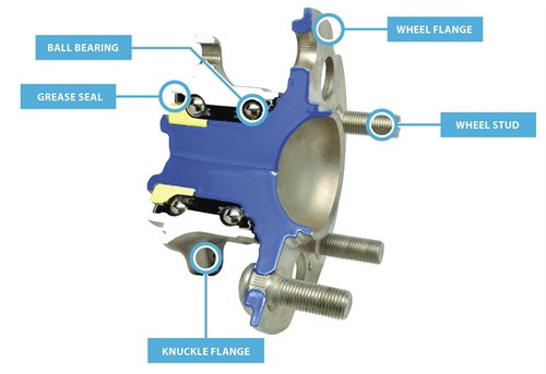 These are cutaway illustrations of Gen 3 wheel bearing assemblies. The lower image has an ABS sensor, and they both show inner and outer flanges and a double row of ball bearings.