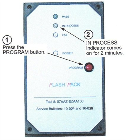 Indicator lights on the Flash Pack provide status information.