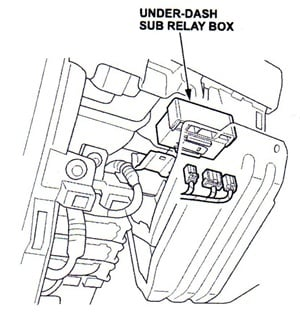 Note the location of the sub relay box.