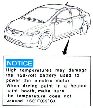 Overcooking a hybrid in a paint booth can damage the high voltage batteries.