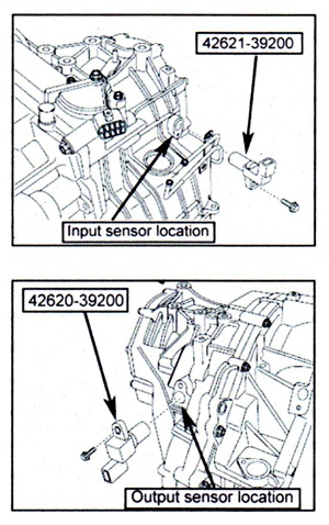 Shown at top is the input speed sensor location (P/N 42621-39200). The lower illustration shows the output sensor P/N 42620-39200.