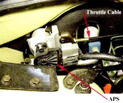 XG/Santa Fe accelerator position sensor (dual sensor with an idle-switch built-in).